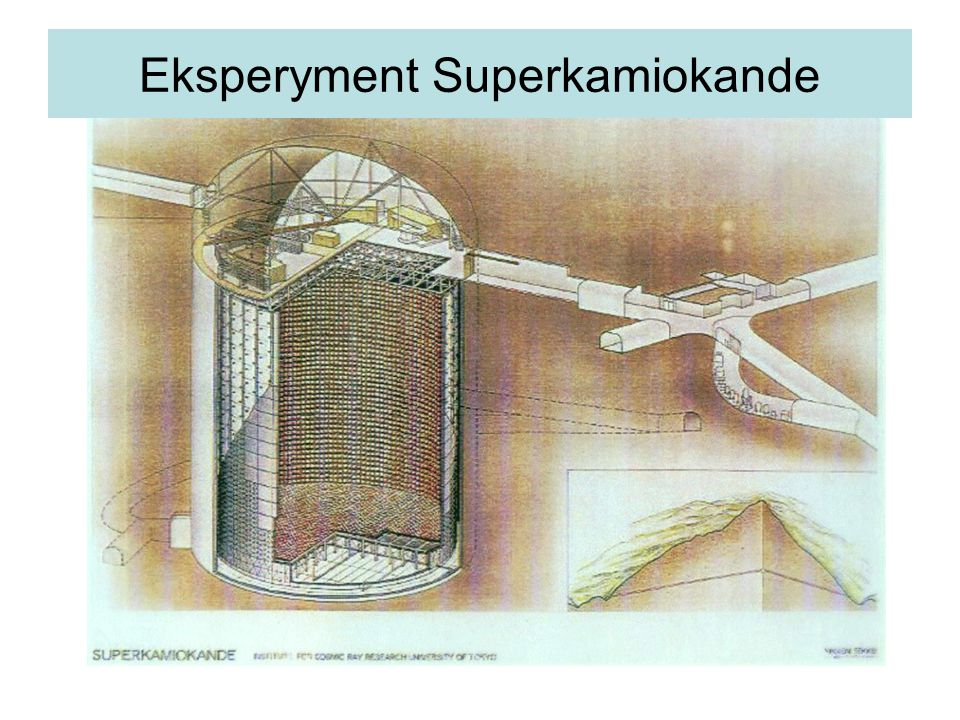 Eksperyment Superkamiokande