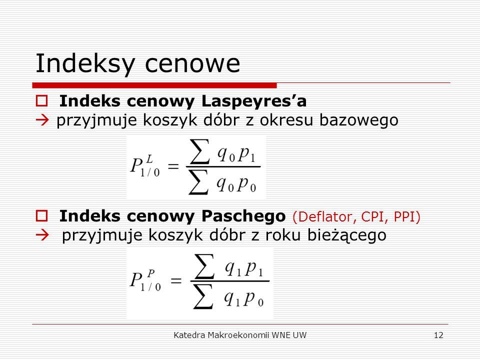 Katedra Makroekonomii WNE UW12 Indeksy cenowe  Indeks cenowy Laspeyres'a  przyjmuje koszyk dóbr z okresu bazowego  Indeks cenowy Paschego (Deflator