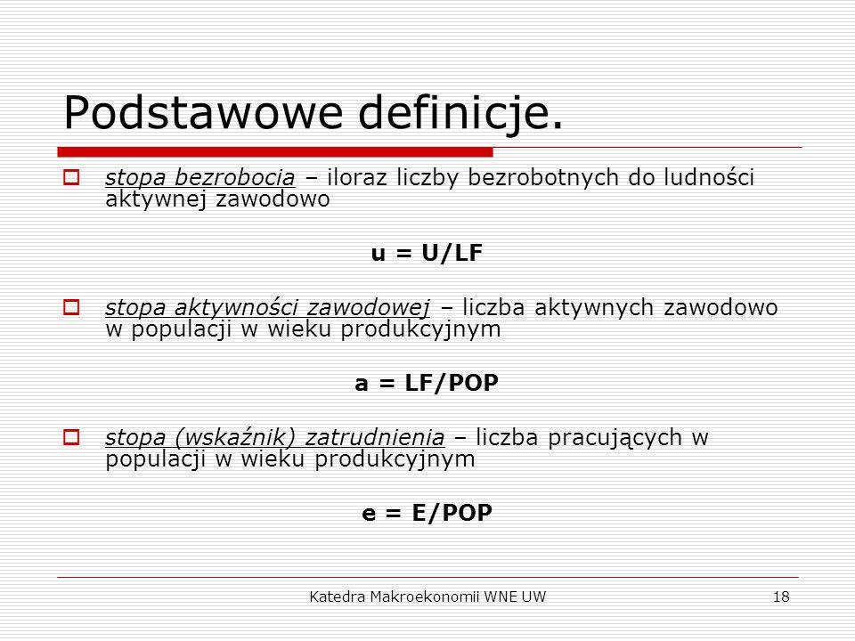 Katedra Makroekonomii WNE UW18 Podstawowe definicje.  stopa bezrobocia – iloraz liczby bezrobotnych do ludności aktywnej zawodowo u = U/LF  stopa ak
