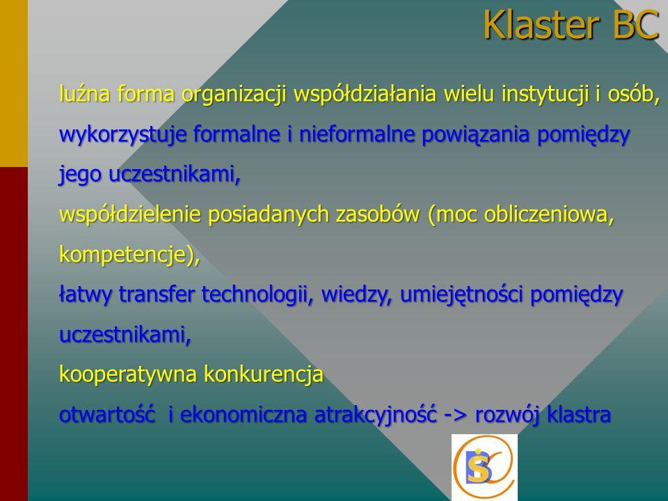 Klaster BC luźna forma organizacji współdziałania wielu instytucji i osób, wykorzystuje formalne i nieformalne powiązania pomiędzy jego uczestnikami, współdzielenie posiadanych zasobów (moc obliczeniowa, kompetencje), łatwy transfer technologii, wiedzy, umiejętności pomiędzy uczestnikami, kooperatywna konkurencja otwartość i ekonomiczna atrakcyjność -> rozwój klastra