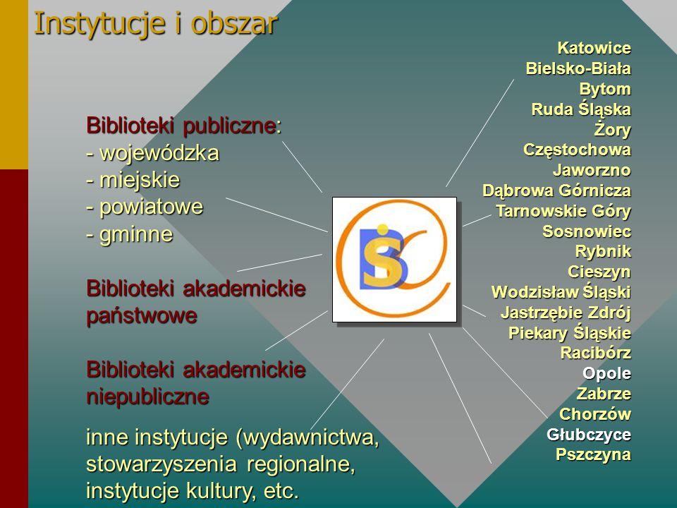 W liczbach Uczelnie wyższe państwowe (8) Biblioteki publiczne (19) Instytucje oświatowe (1) Uczelnie wyższe prywatne (7) Stowarzyszenia regionalne (1) Górny Śląsk Zagłębie Dąbrowskie Region Częstochowski Podbeskidzie, Śląsk Cieszyński Śląsk Opolski