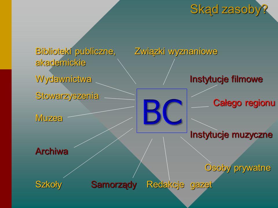 Zasoby zewnętrzne Kroniki szkolne Pasjonaci, potem Uczestnicy ŚBC