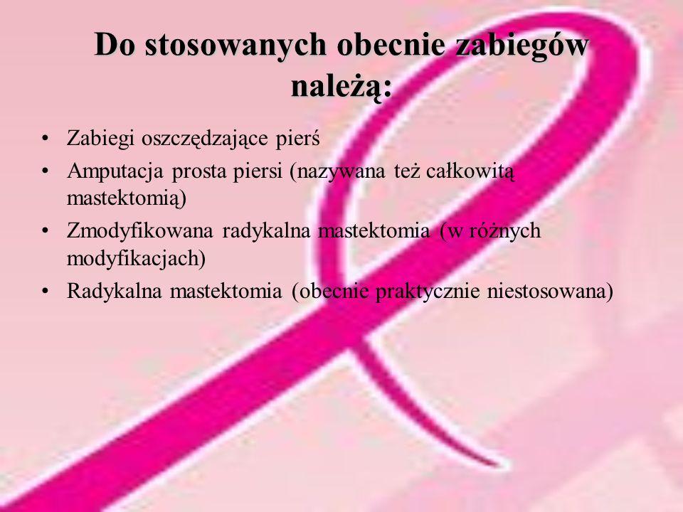 Do stosowanych obecnie zabiegów należą: Zabiegi oszczędzające pierś Amputacja prosta piersi (nazywana też całkowitą mastektomią) Zmodyfikowana radykalna mastektomia (w różnych modyfikacjach) Radykalna mastektomia (obecnie praktycznie niestosowana)