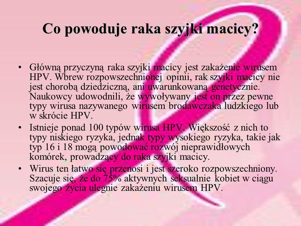 Źródła: www.rak-szyjki-macicy.pl www.zdrowie.med.pl www.hpv.pl www.kwaitkobiecosci.pl www.amazonki.com.pl www.rak.supermedia.pl www.google.pl