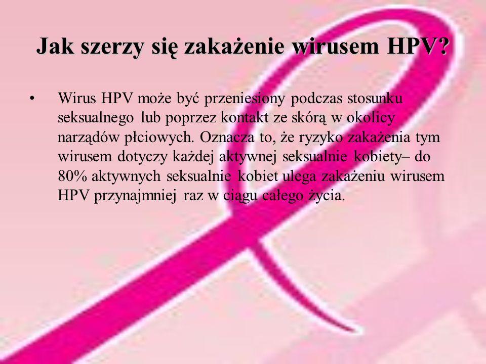Jak szerzy się zakażenie wirusem HPV.