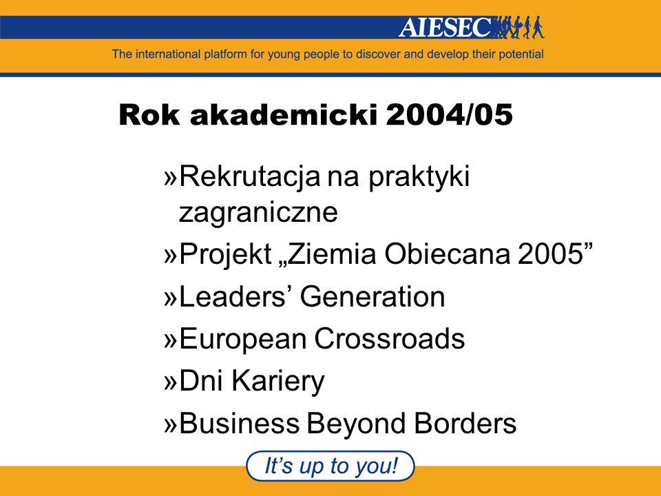 """Rok akademicki 2004/05 »Rekrutacja na praktyki zagraniczne »Projekt """"Ziemia Obiecana 2005 »Leaders' Generation »European Crossroads »Dni Kariery »Business Beyond Borders"""