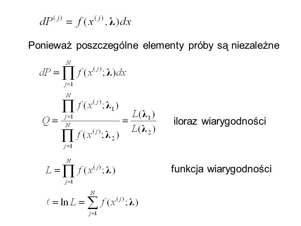 Przykład jakościowego porównywania dwu modeli poprzez obliczenie ilorazu wiarygodności Rzucamy monetą asymetryczną.