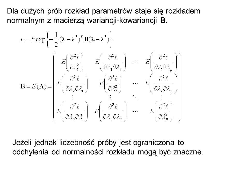 Obszary ufności w przestrzeni parametrów Obszar ufności definiujemy jako taki obszar w otoczeniu wartości oczekiwanej wektora parametrów i ograniczony powierzchnią o stałej gęstości prawdopodobieństwa, że prawdopodobieństwo znalezienia w nim prawdziwych wartości parametrów jest nie mniejsze niż zadana wartość (kwantyl).