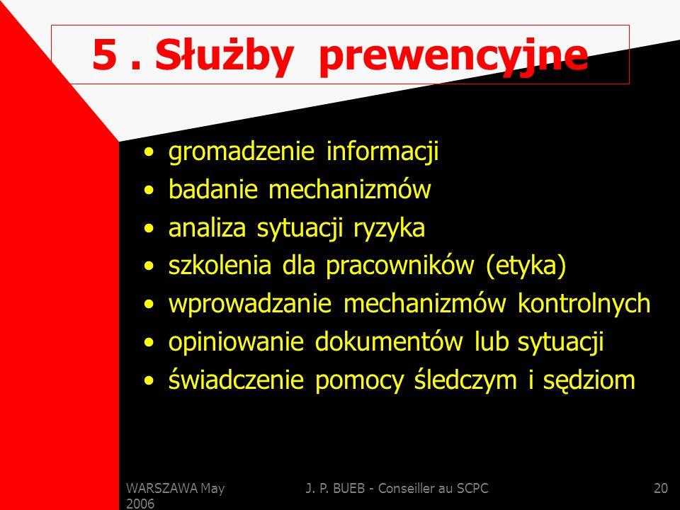 WARSZAWA May 2006 J. P. BUEB - Conseiller au SCPC20 5.