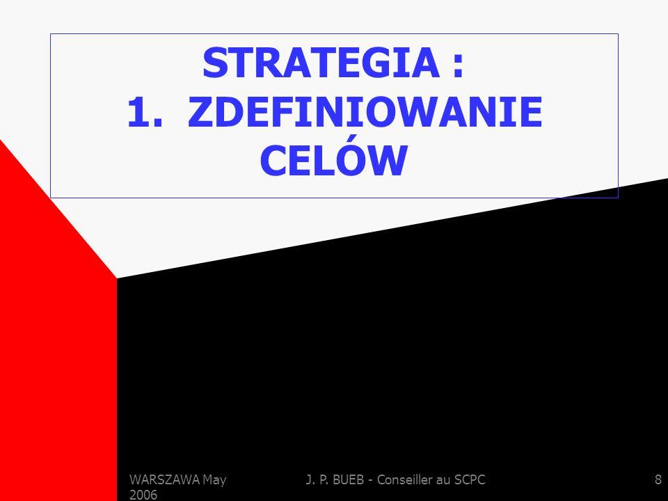 WARSZAWA May 2006 J. P. BUEB - Conseiller au SCPC8 STRATEGIA : 1. ZDEFINIOWANIE CELÓW