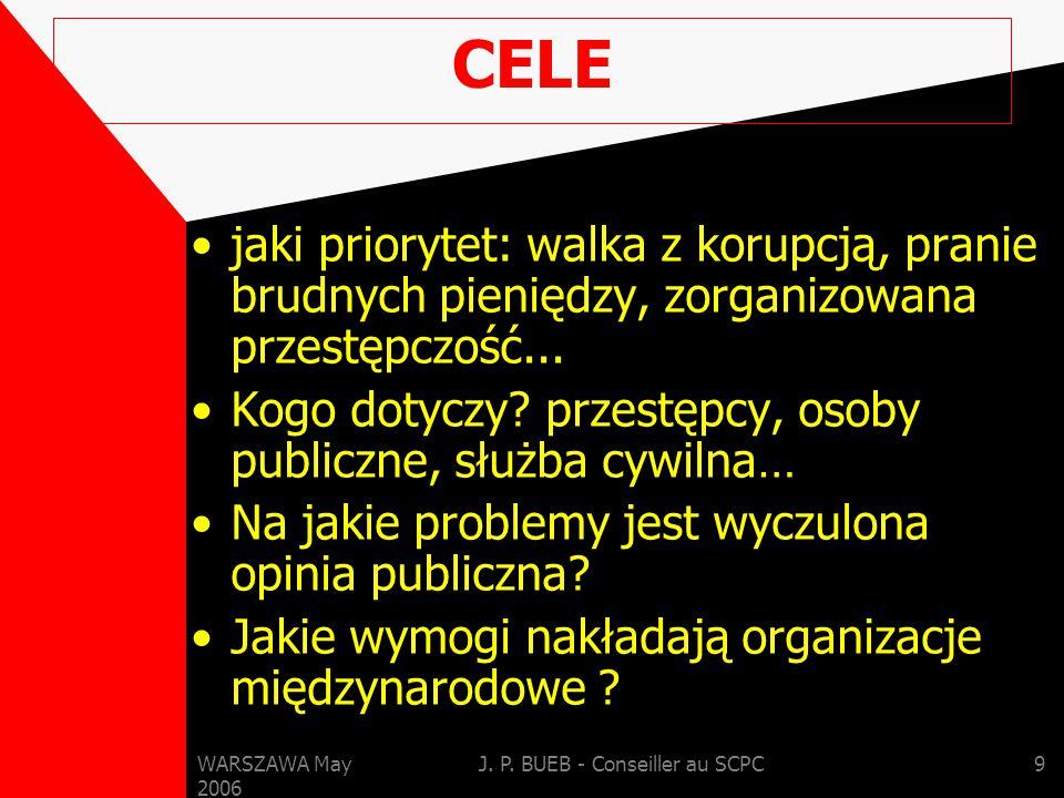 WARSZAWA May 2006 J. P. BUEB - Conseiller au SCPC10 STRATEGIA : 2. PRZYGOTOWANIE PLANU DZIAŁANIA