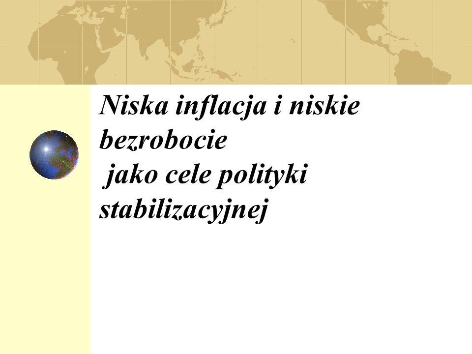Niska inflacja i niskie bezrobocie jako cele polityki stabilizacyjnej