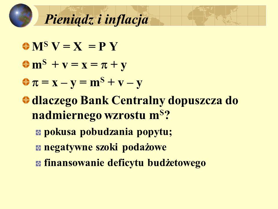 Pieniądz i inflacja M S V = X = P Y m S + v = x =  + y  = x – y = m S + v – y dlaczego Bank Centralny dopuszcza do nadmiernego wzrostu m S ? pokusa