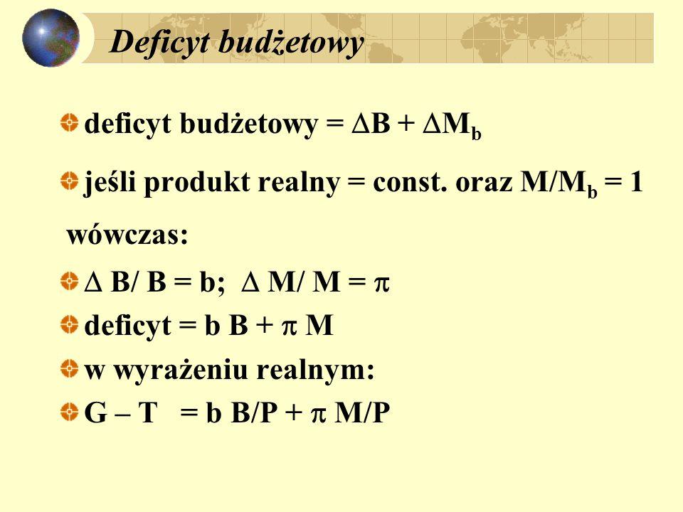 Deficyt budżetowy deficyt budżetowy =  B +  M b jeśli produkt realny = const. oraz M/M b = 1 wówczas:  B/ B = b;  M/ M =  deficyt = b B +  M w w