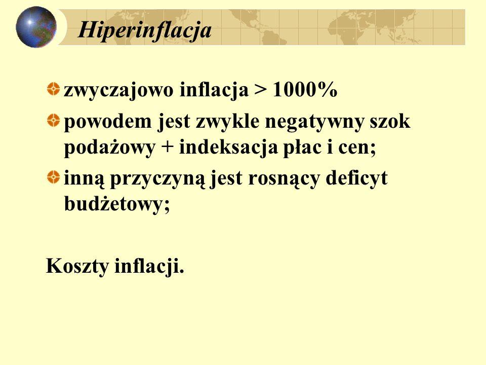 Hiperinflacja zwyczajowo inflacja > 1000% powodem jest zwykle negatywny szok podażowy + indeksacja płac i cen; inną przyczyną jest rosnący deficyt bud