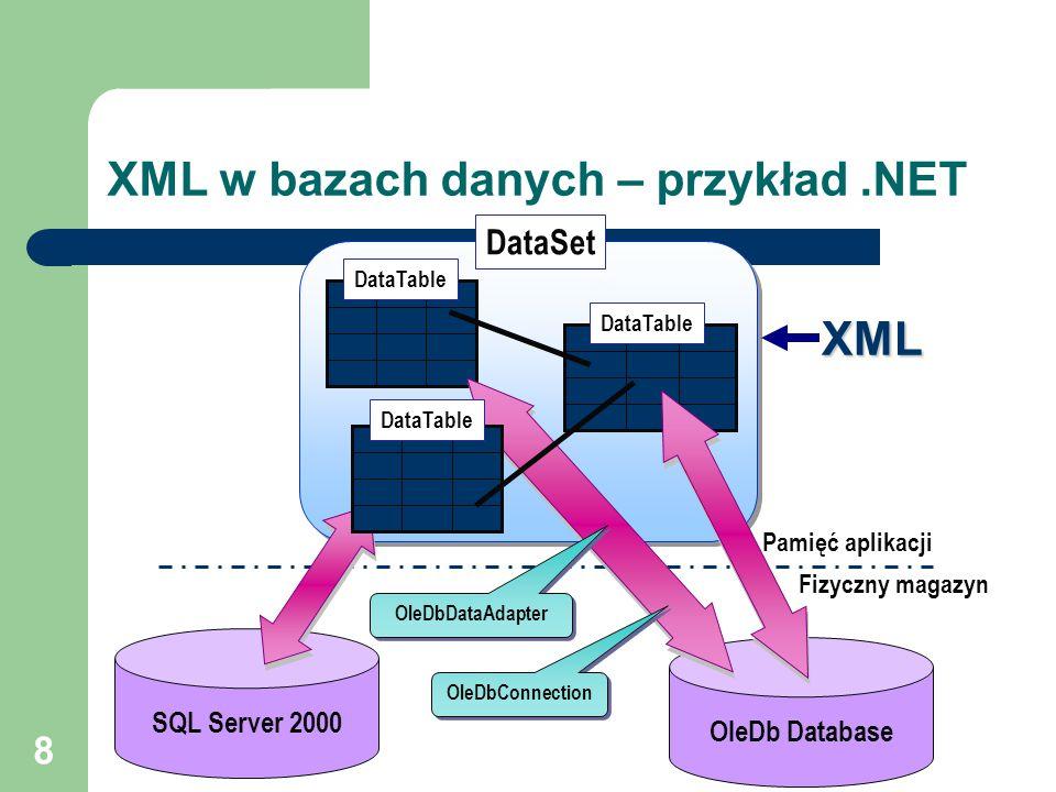 8 XML w bazach danych – przykład.NET SQL Server 2000 DataSet DataTable Fizyczny magazyn OleDb Database DataTable Pamięć aplikacji OleDbDataAdapter Ole