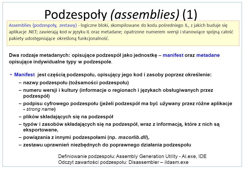 Podzespoły (assemblies) (1) Assemblies (podzespoły, zestawy) - logiczne bloki, skompilowane do kodu pośredniego IL, z jakich buduje się aplikacje.NET;