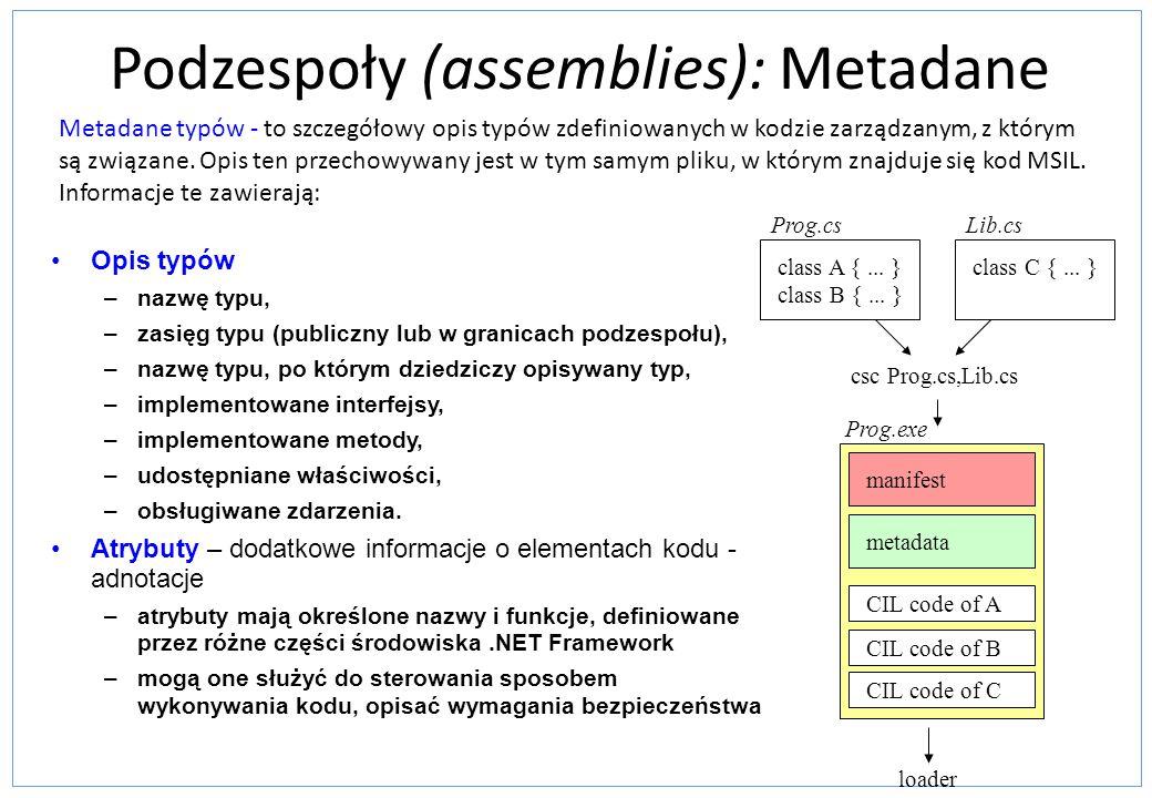 Podzespoły (assemblies): Metadane Metadane typów - to szczegółowy opis typów zdefiniowanych w kodzie zarządzanym, z którym są związane. Opis ten przec