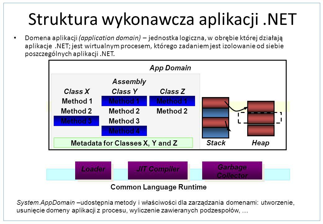 Struktura wykonawcza aplikacji.NET Domena aplikacji (application domain) – jednostka logiczna, w obrębie której działają aplikacje.NET; jest wirtualny