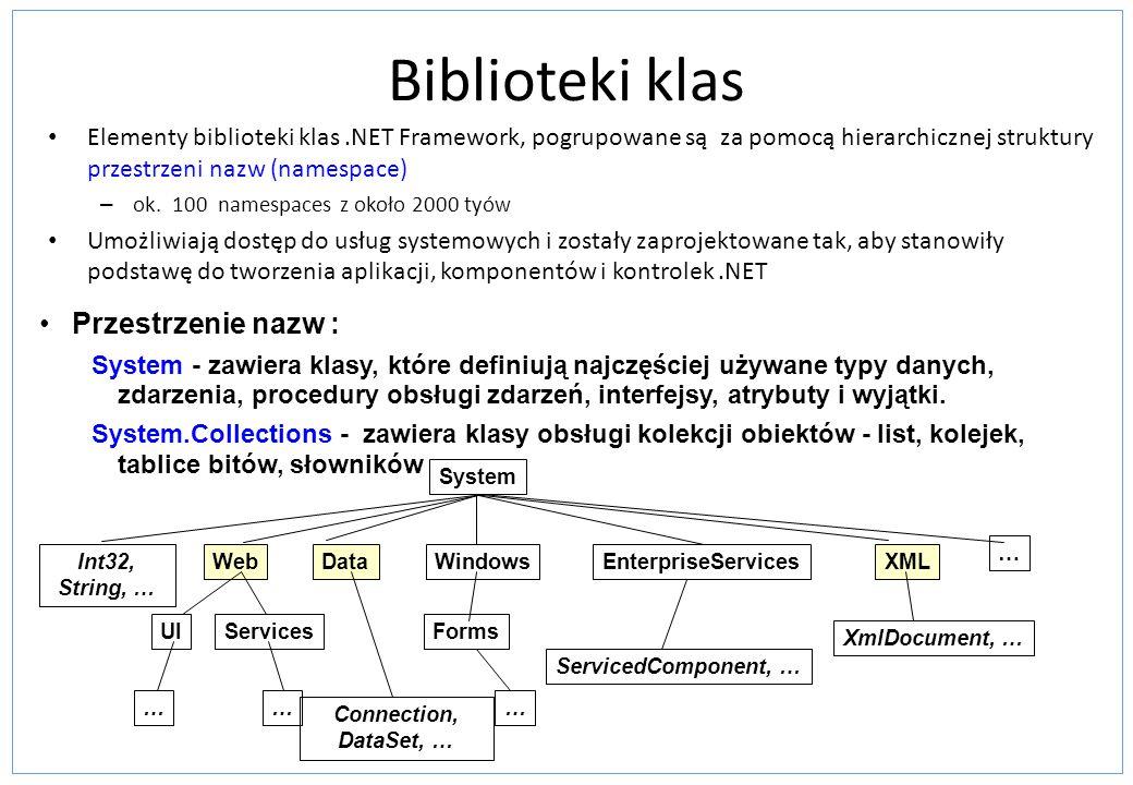 Biblioteki klas Elementy biblioteki klas.NET Framework, pogrupowane są za pomocą hierarchicznej struktury przestrzeni nazw (namespace) – ok. 100 names