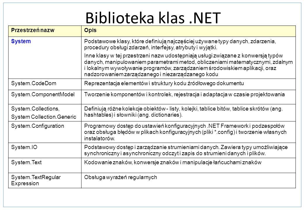 Biblioteka klas.NET Przestrzeń nazwOpis SystemPodstawowe klasy, które definiują najczęściej używane typy danych, zdarzenia, procedury obsługi zdarzeń,