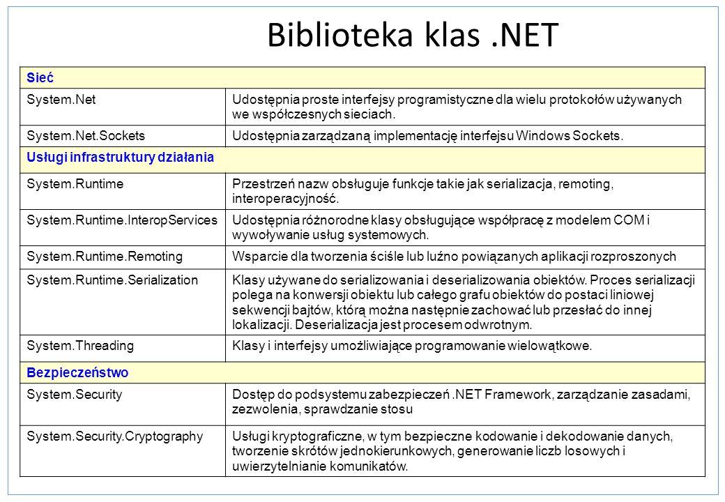 Biblioteka klas.NET Sieć System.NetUdostępnia proste interfejsy programistyczne dla wielu protokołów używanych we współczesnych sieciach. System.Net.S