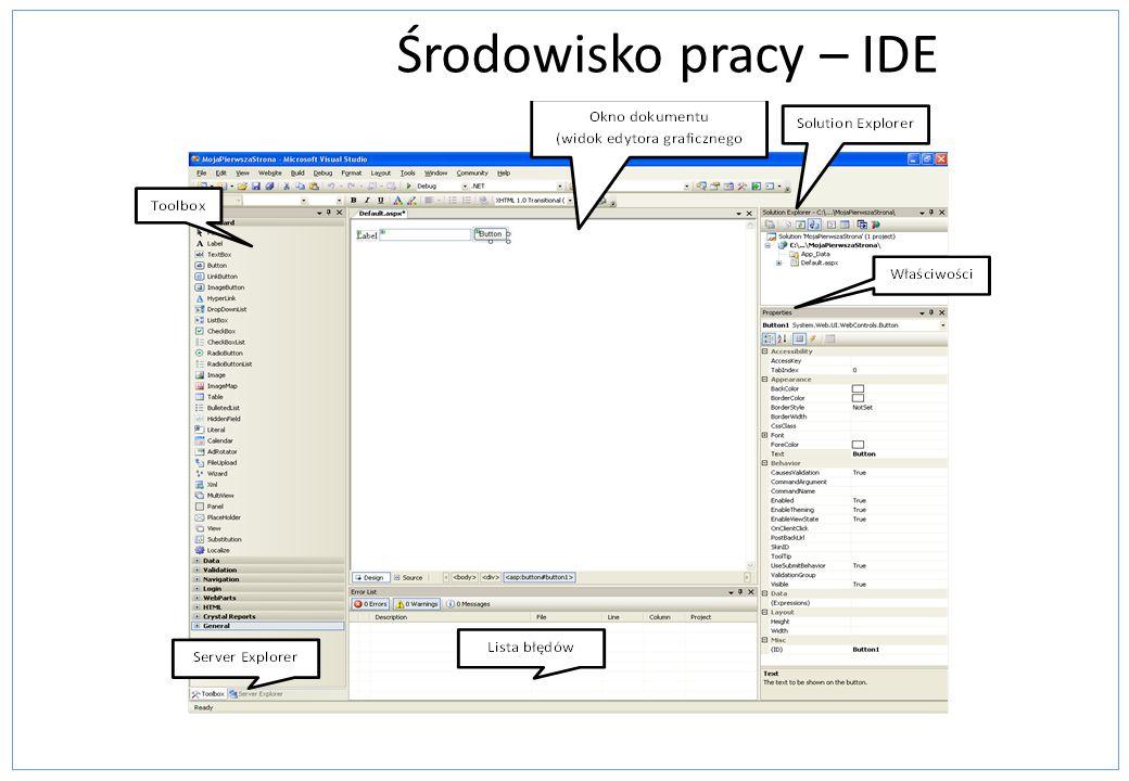 Środowisko pracy – IDE