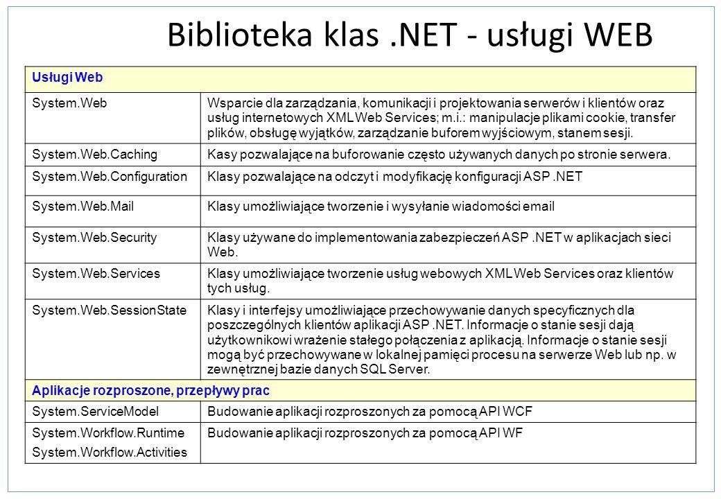 Biblioteka klas.NET - usługi WEB Usługi Web System.WebWsparcie dla zarządzania, komunikacji i projektowania serwerów i klientów oraz usług internetowy