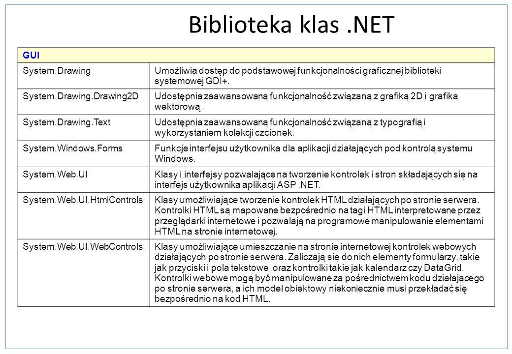 Biblioteka klas.NET GUI System.DrawingUmożliwia dostęp do podstawowej funkcjonalności graficznej biblioteki systemowej GDI+. System.Drawing.Drawing2DU