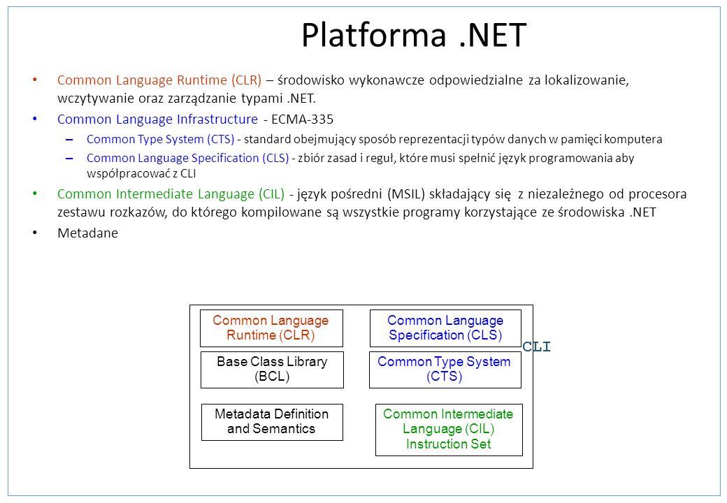 Platforma.NET Common Language Runtime (CLR) – środowisko wykonawcze odpowiedzialne za lokalizowanie, wczytywanie oraz zarządzanie typami.NET. Common L