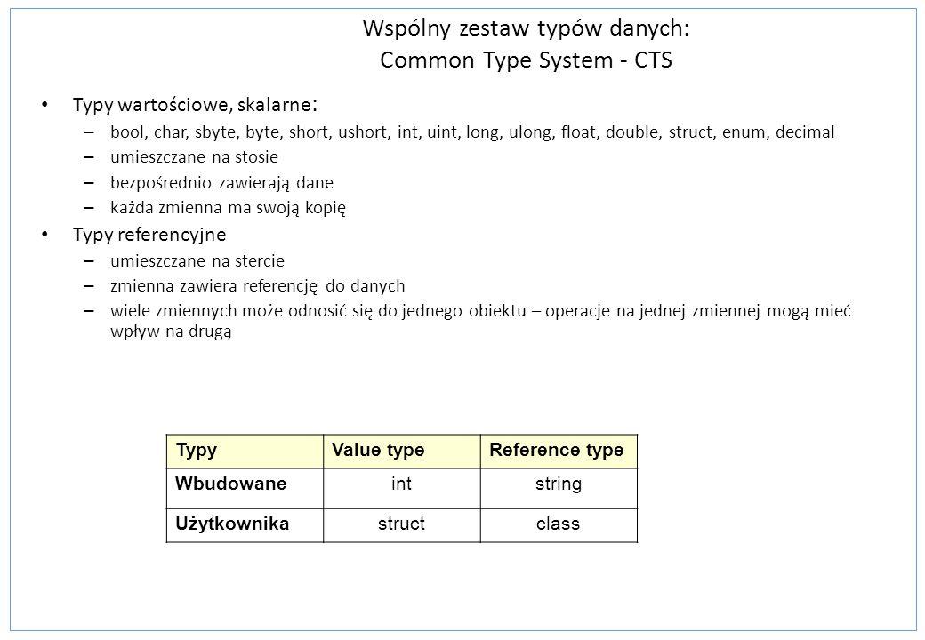 Wspólny zestaw typów danych: Common Type System - CTS Typy wartościowe, skalarne : – bool, char, sbyte, byte, short, ushort, int, uint, long, ulong, f
