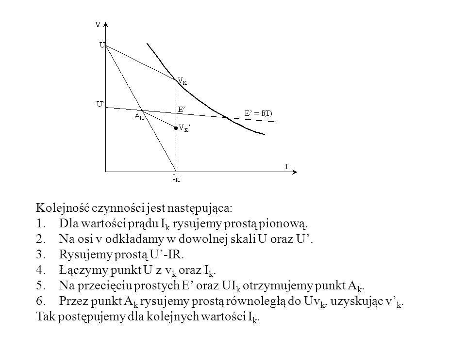 Kolejność czynności jest następująca: 1.Dla wartości prądu I k rysujemy prostą pionową. 2.Na osi v odkładamy w dowolnej skali U oraz U'. 3.Rysujemy pr