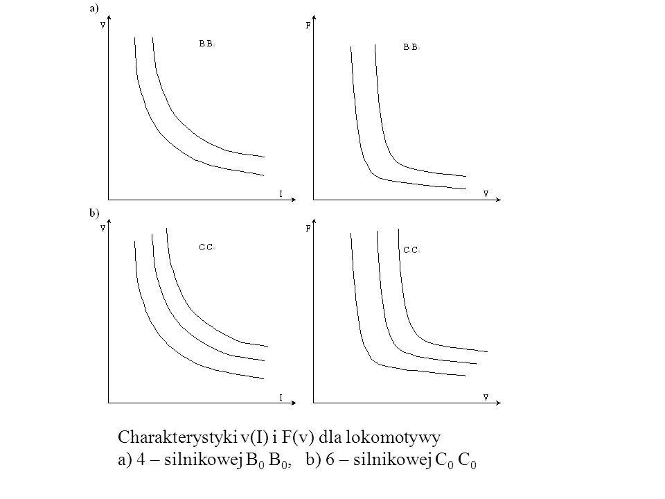 Charakterystyki v(I) i F(v) dla lokomotywy a) 4 – silnikowej B 0 B 0, b) 6 – silnikowej C 0 C 0