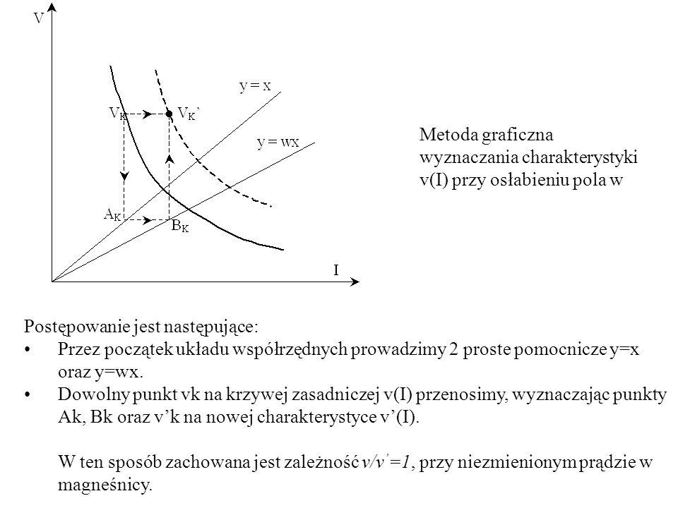 Metoda graficzna wyznaczania charakterystyki v(I) przy osłabieniu pola w Postępowanie jest następujące: Przez początek układu współrzędnych prowadzimy