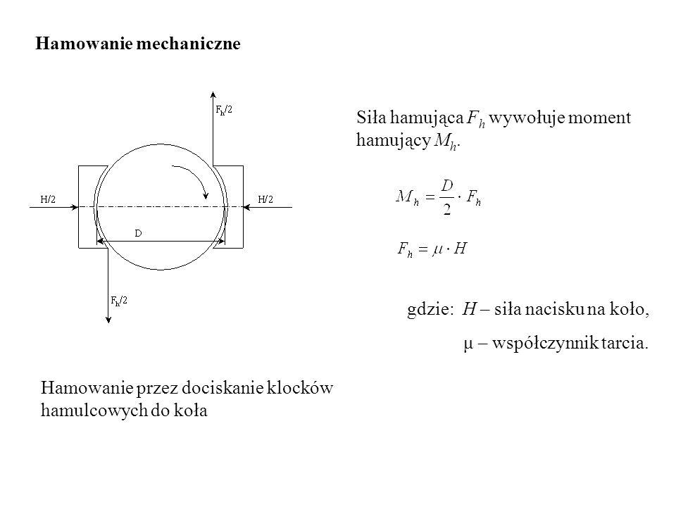Hamowanie mechaniczne Hamowanie przez dociskanie klocków hamulcowych do koła Siła hamująca F h wywołuje moment hamujący M h. gdzie: H – siła nacisku n