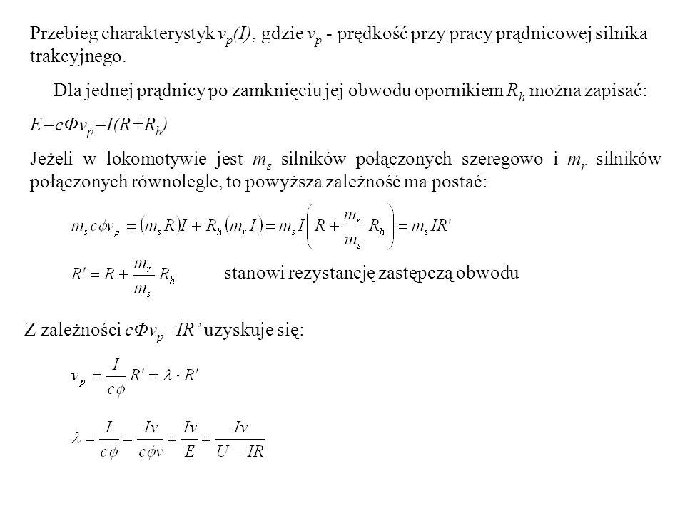 Przebieg charakterystyk v p (I), gdzie v p - prędkość przy pracy prądnicowej silnika trakcyjnego. Dla jednej prądnicy po zamknięciu jej obwodu opornik