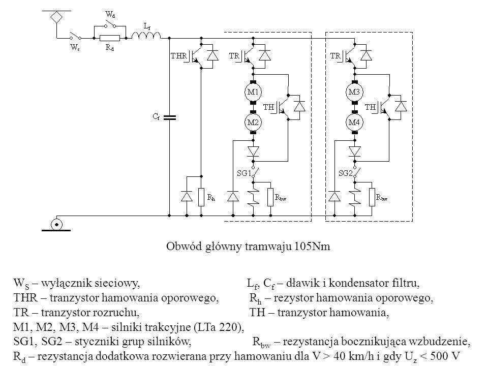 Obwód główny tramwaju 105Nm W S – wyłącznik sieciowy, L f, C f – dławik i kondensator filtru, THR – tranzystor hamowania oporowego, R h – rezystor ham