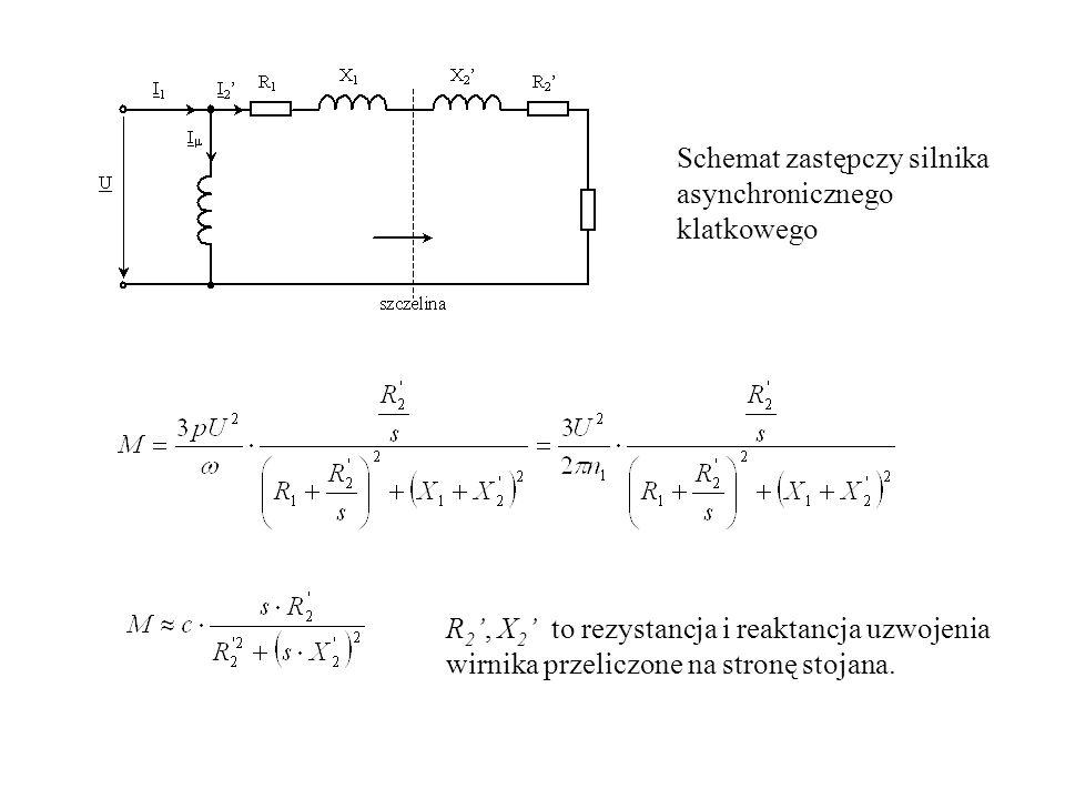 Schemat zastępczy silnika asynchronicznego klatkowego R 2 ', X 2 ' to rezystancja i reaktancja uzwojenia wirnika przeliczone na stronę stojana.