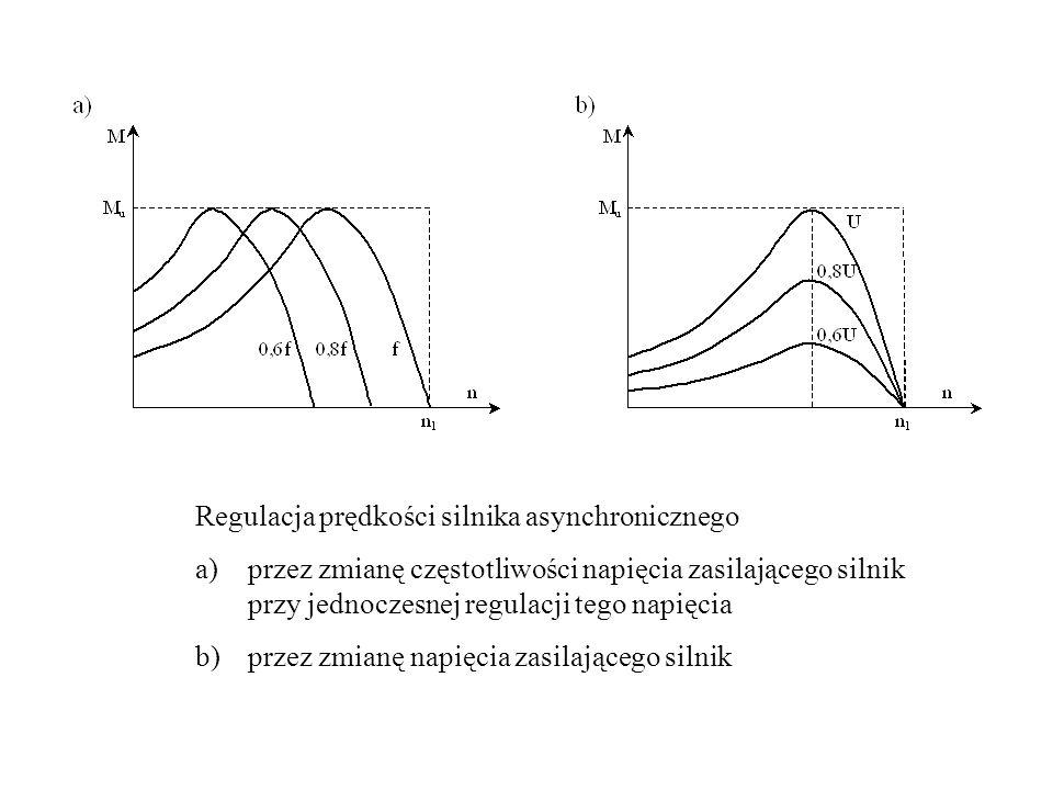 Regulacja prędkości silnika asynchronicznego a)przez zmianę częstotliwości napięcia zasilającego silnik przy jednoczesnej regulacji tego napięcia b)pr