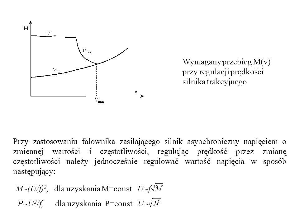 Wymagany przebieg M(v) przy regulacji prędkości silnika trakcyjnego Przy zastosowaniu falownika zasilającego silnik asynchroniczny napięciem o zmienne