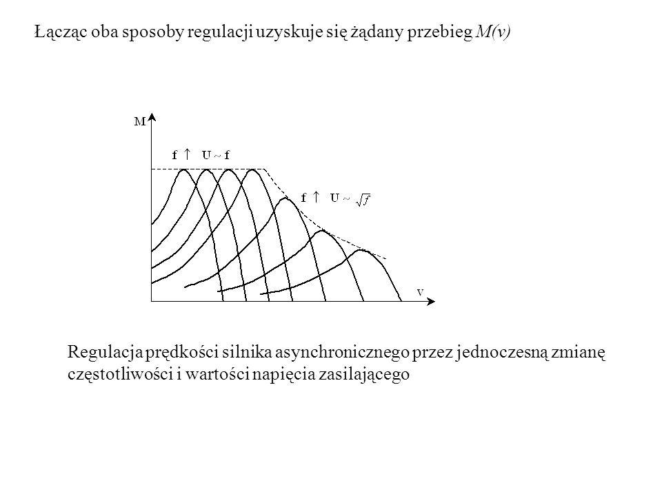 Łącząc oba sposoby regulacji uzyskuje się żądany przebieg M(v) Regulacja prędkości silnika asynchronicznego przez jednoczesną zmianę częstotliwości i