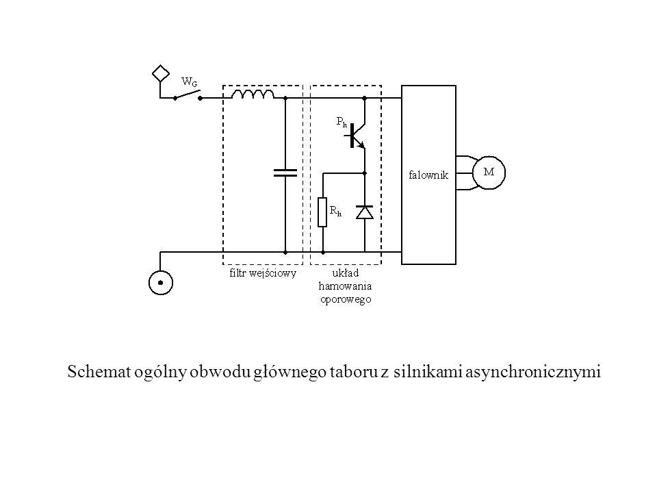 Schemat ogólny obwodu głównego taboru z silnikami asynchronicznymi