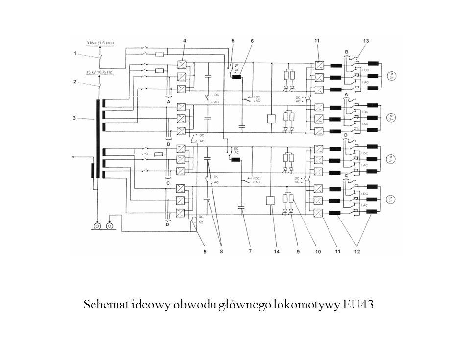 Schemat ideowy obwodu głównego lokomotywy EU43