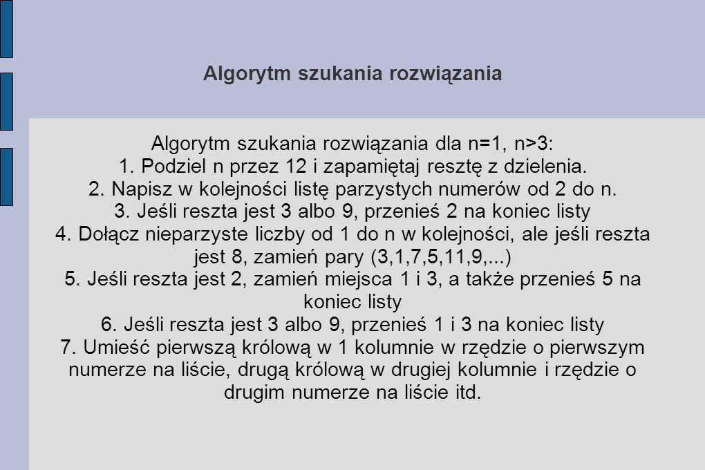 Algorytm szukania rozwiązania Algorytm szukania rozwiązania dla n=1, n>3: 1.