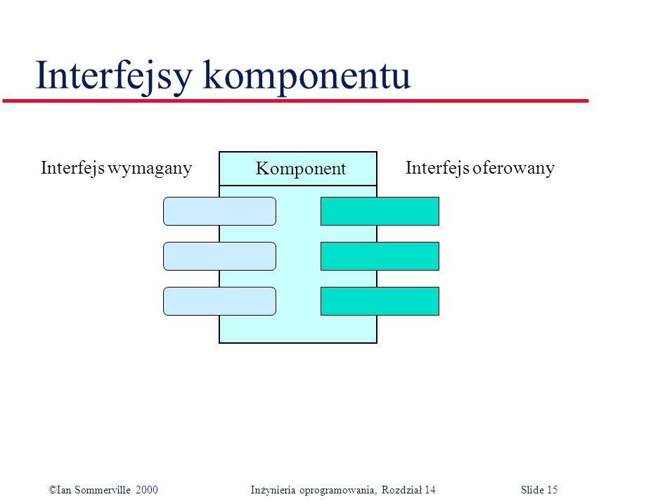 ©Ian Sommerville 2000 Inżynieria oprogramowania, Rozdział 14Slide 15 Interfejsy komponentu Komponent Interfejs wymagany Interfejs oferowany