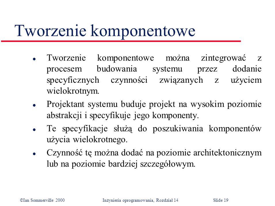 ©Ian Sommerville 2000 Inżynieria oprogramowania, Rozdział 14Slide 19 Tworzenie komponentowe l Tworzenie komponentowe można zintegrować z procesem budowania systemu przez dodanie specyficznych czynności związanych z użyciem wielokrotnym.