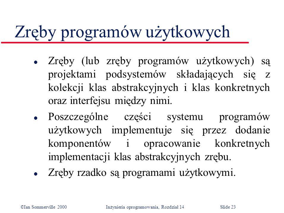©Ian Sommerville 2000 Inżynieria oprogramowania, Rozdział 14Slide 23 Zręby programów użytkowych l Zręby (lub zręby programów użytkowych) są projektami podsystemów składających się z kolekcji klas abstrakcyjnych i klas konkretnych oraz interfejsu między nimi.