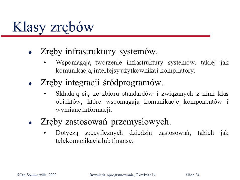 ©Ian Sommerville 2000 Inżynieria oprogramowania, Rozdział 14Slide 24 Klasy zrębów l Zręby infrastruktury systemów.