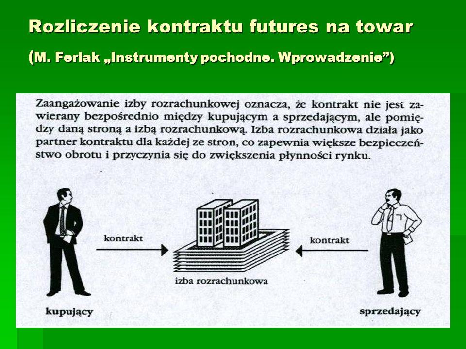 """Rozliczenie kontraktu futures na towar ( M. Ferlak """"Instrumenty pochodne. Wprowadzenie )"""