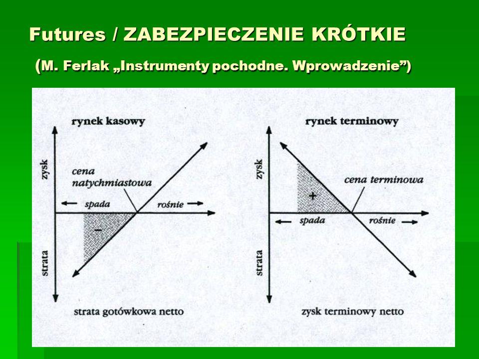 """Futures / ZABEZPIECZENIE KRÓTKIE ( M. Ferlak """"Instrumenty pochodne. Wprowadzenie )"""